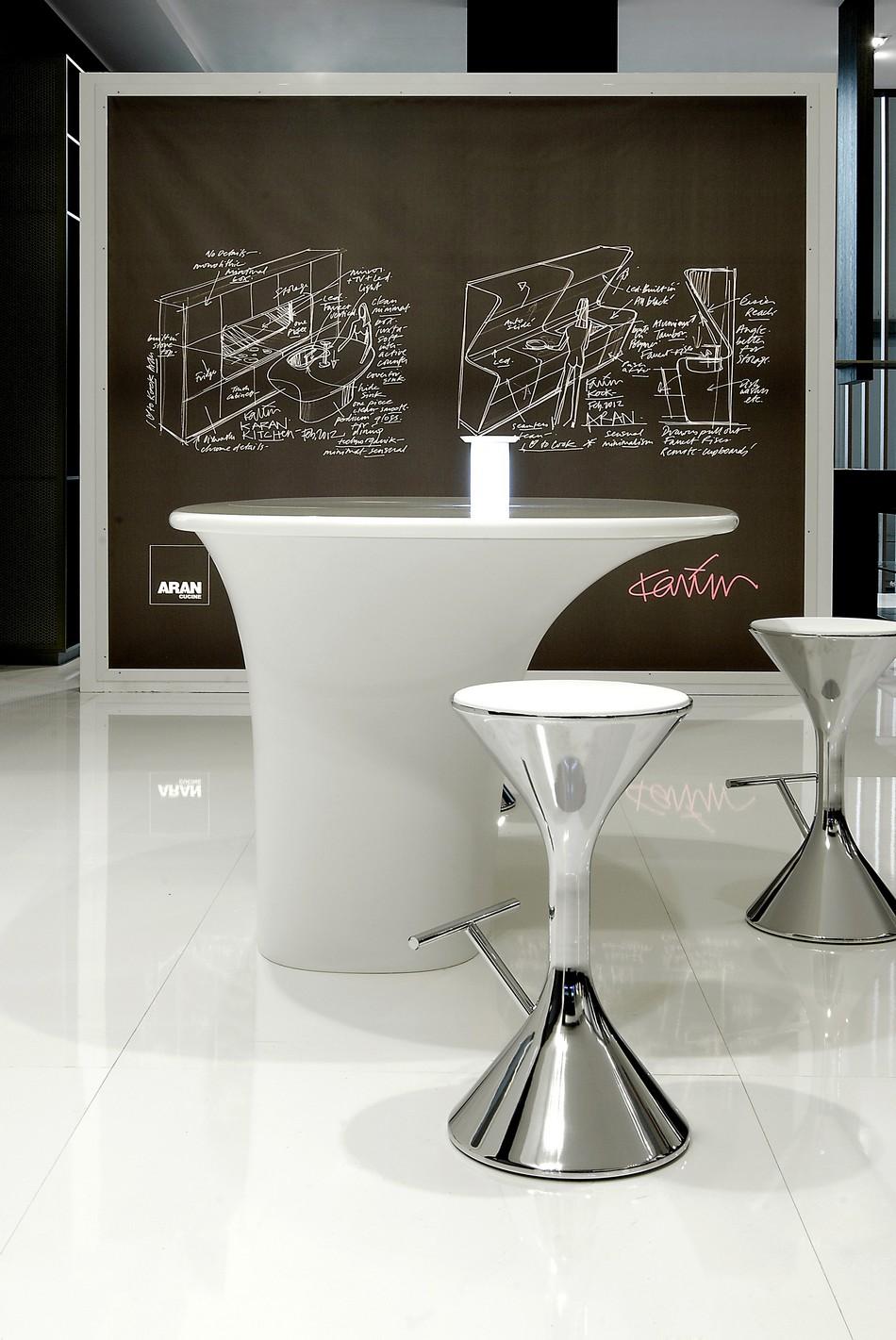 дизайн кухни в стиле минимализм фото