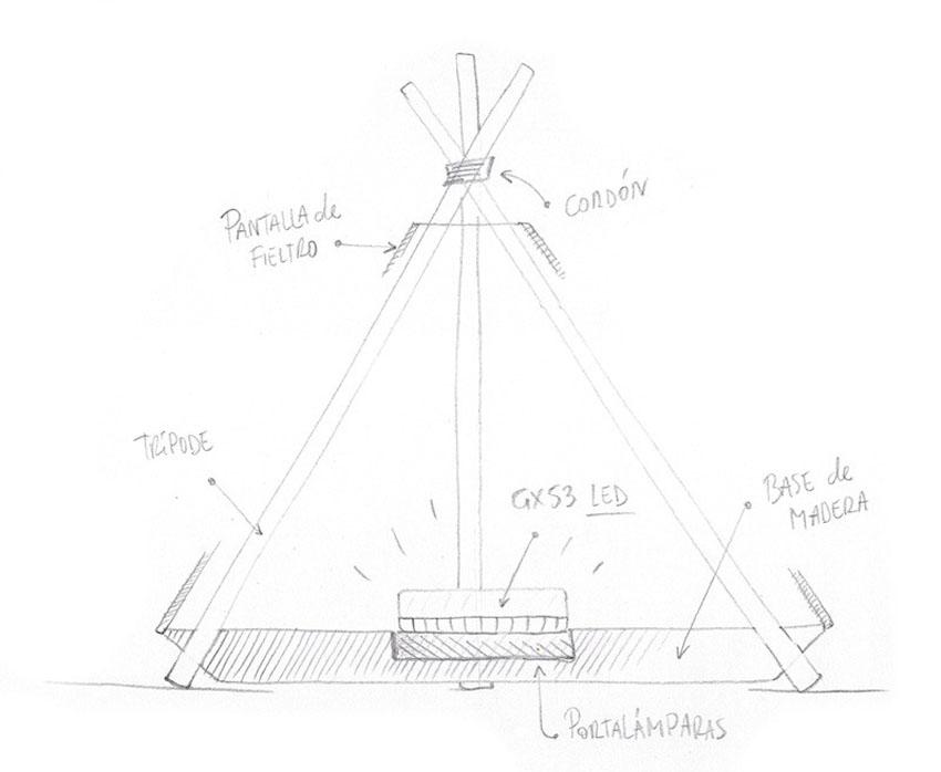 инструкция сборки светильника