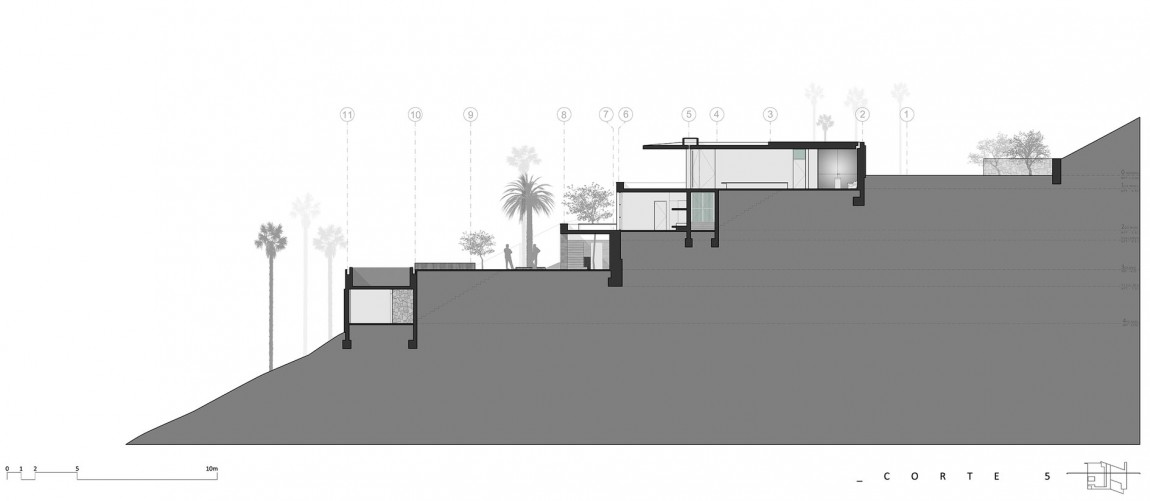 проекты частных домов